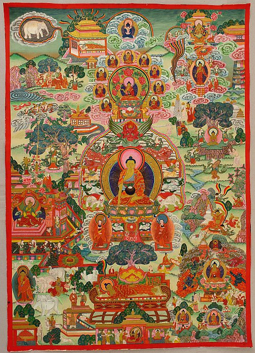 Buddha Life Thangka - enlarged.
