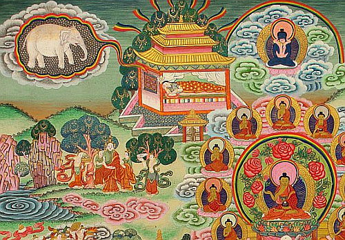 Buddha Life Detail - Conception and Birth of Buddha