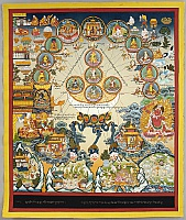 Thangka from Nepal.